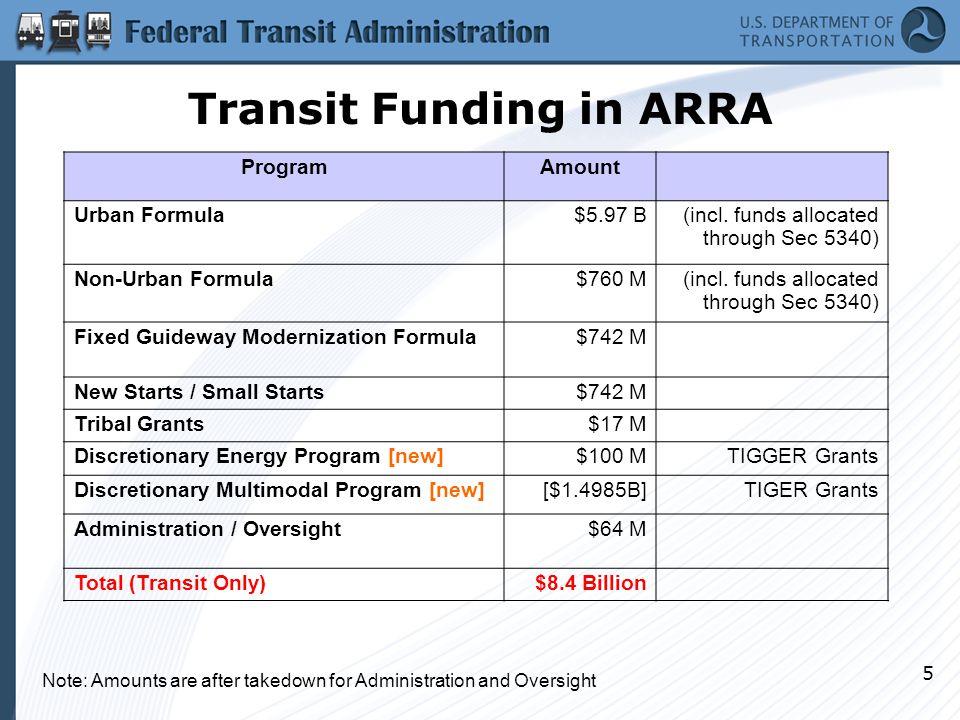 5 Transit Funding in ARRA ProgramAmount Urban Formula$5.97 B (incl. funds allocated through Sec 5340) Non-Urban Formula $760 M(incl. funds allocated t