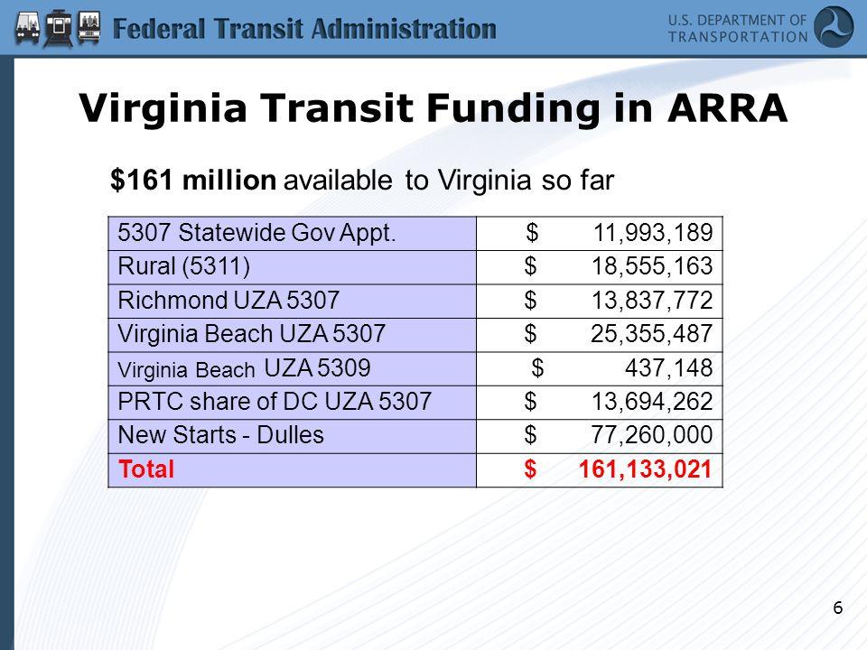6 Virginia Transit Funding in ARRA 5307 Statewide Gov Appt. $ 11,993,189 Rural (5311) $ 18,555,163 Richmond UZA 5307 $ 13,837,772 Virginia Beach UZA 5