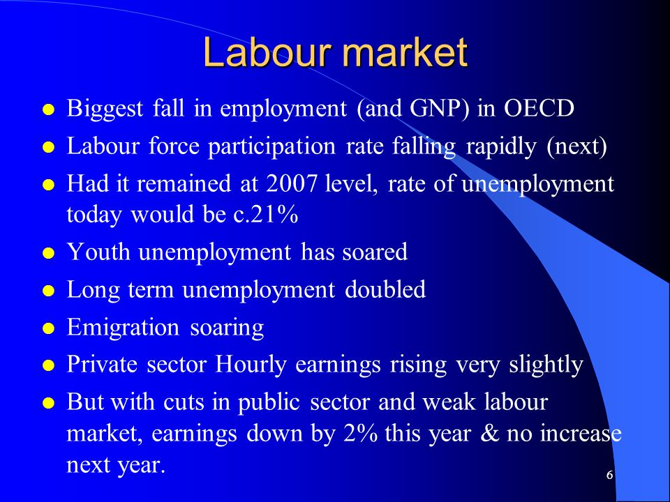 6 Labour market l Biggest fall in employment (and GNP) in OECD l Labour force participation rate falling rapidly (next) l Had it remained at 2007 level, rate of unemployment today would be c.21% l Youth unemployment has soared l Long term unemployment doubled l Emigration soaring l Private sector Hourly earnings rising very slightly l But with cuts in public sector and weak labour market, earnings down by 2% this year & no increase next year.