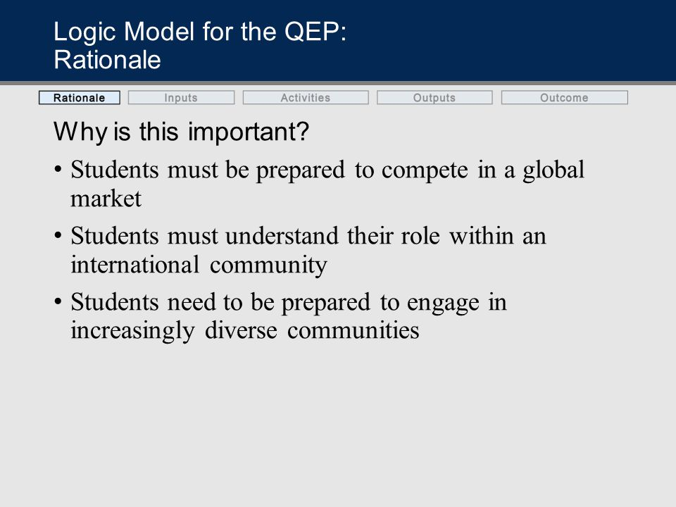 Logic Model for the QEP: Rationale Why is this important? Students must be prepared to compete in a global market Students must understand their role