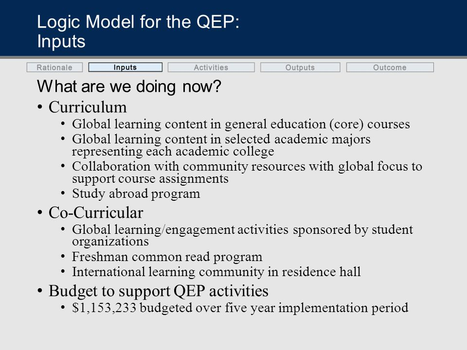 Logic Model for the QEP: Inputs What are we doing now? Curriculum Global learning content in general education (core) courses Global learning content