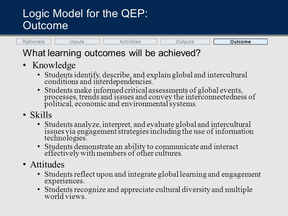 Logic Model for the QEP: Outcome What learning outcomes will be achieved? Knowledge Students identify, describe, and explain global and intercultural