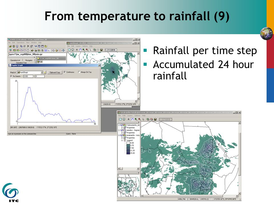  Rainfall per time step  Accumulated 24 hour rainfall From temperature to rainfall (9)