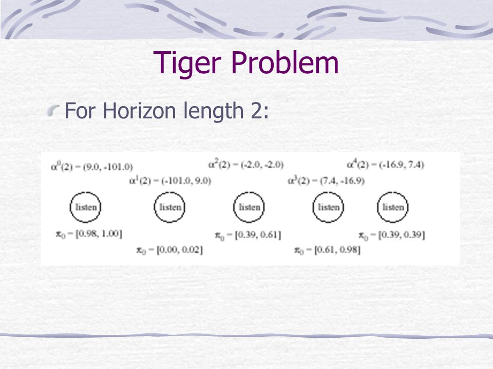 Tiger Problem For Horizon length 2: