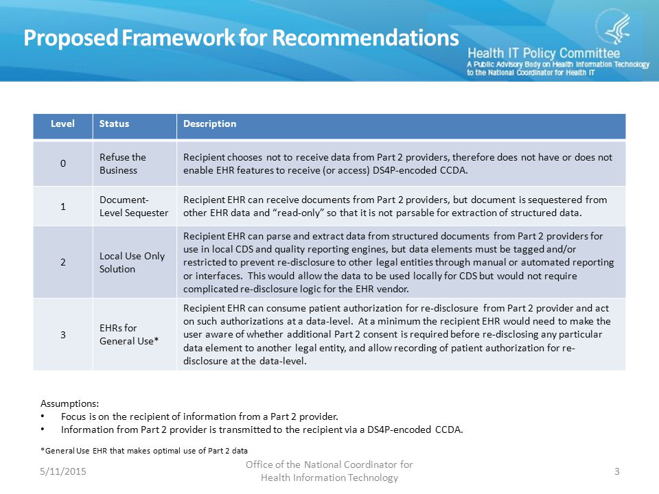 Proposed Framework for Recommendations LevelStatusDescription 0 Refuse the Business Recipient chooses not to receive data from Part 2 providers, therefore does not have or does not enable EHR features to receive (or access) DS4P-encoded CCDA.