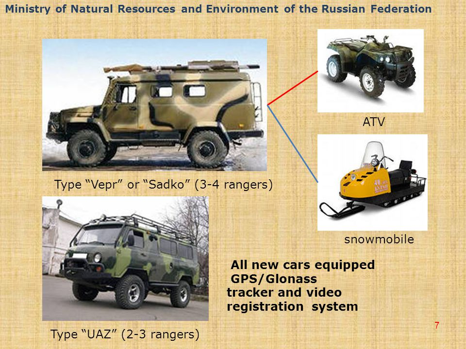 Аll new cars equipped GPS/Glonass tracker and video registration system Type Vepr or Sadko (3-4 rangers) Type UAZ (2-3 rangers) snowmobile ATV Ministry of Natural Resources and Environment of the Russian Federation 7