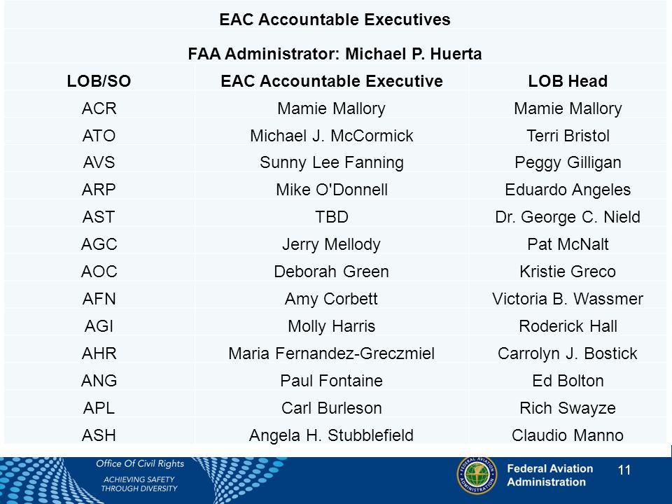 11 EAC Accountable Executives FAA Administrator: Michael P.