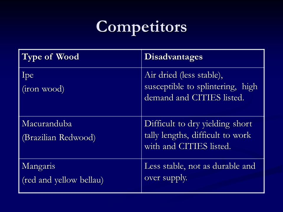 Competitors Type of Wood Disadvantages Ipe (iron wood) Air dried (less stable), susceptible to splintering, high demand and CITIES listed. Macuranduba