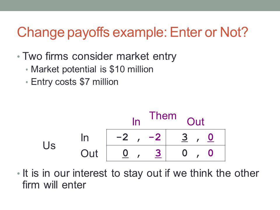Change payoffs example: Enter or Not? Two firms consider market entry Market potential is $10 million Entry costs $7 million It is in our interest to