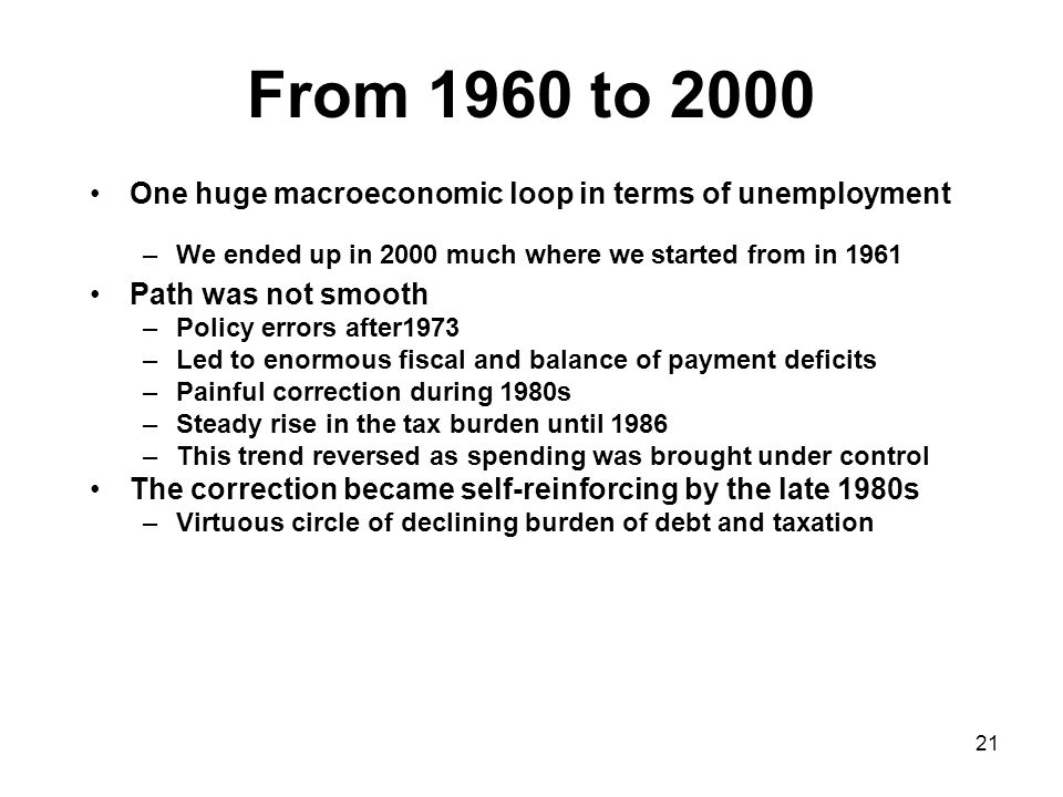 21 From 1960 to 2000 One huge macroeconomic loop in terms of unemployment –We ended up in 2000 much where we started from in 1961 Path was not smooth –Policy errors after1973 –Led to enormous fiscal and balance of payment deficits –Painful correction during 1980s –Steady rise in the tax burden until 1986 –This trend reversed as spending was brought under control The correction became self-reinforcing by the late 1980s –Virtuous circle of declining burden of debt and taxation