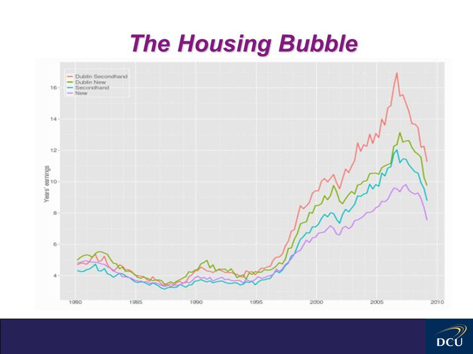 The Housing Bubble