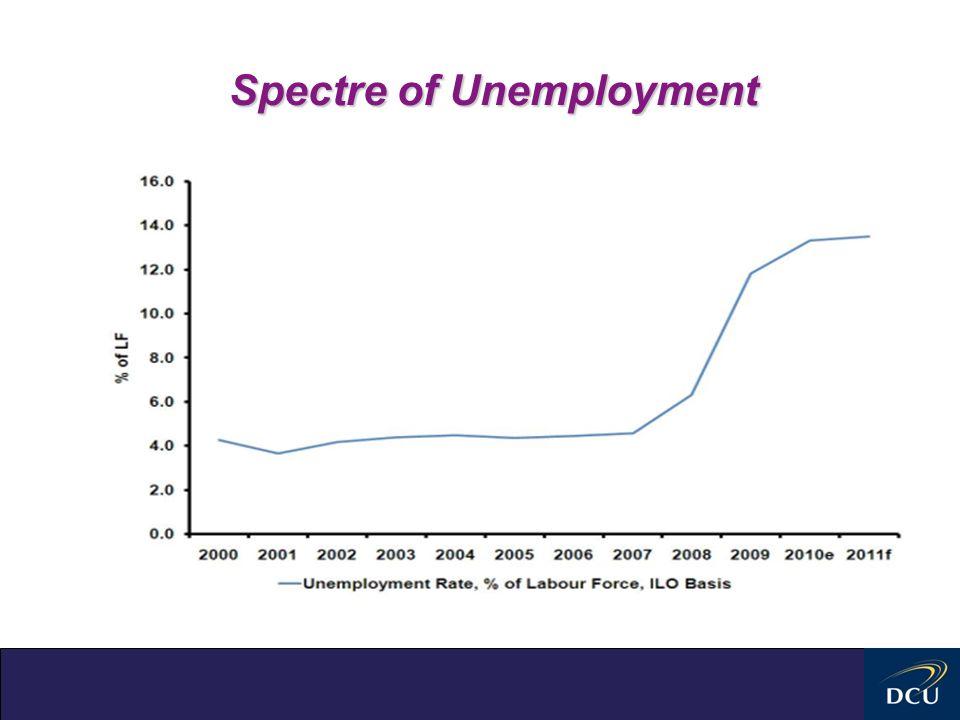 Spectre of Unemployment
