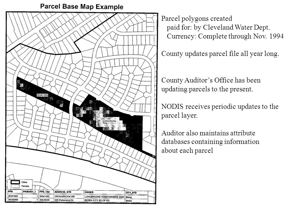 Parcel polygons created paid for: by Cleveland Water Dept. Currency: Complete through Nov. 1994 County updates parcel file all year long. County Audit