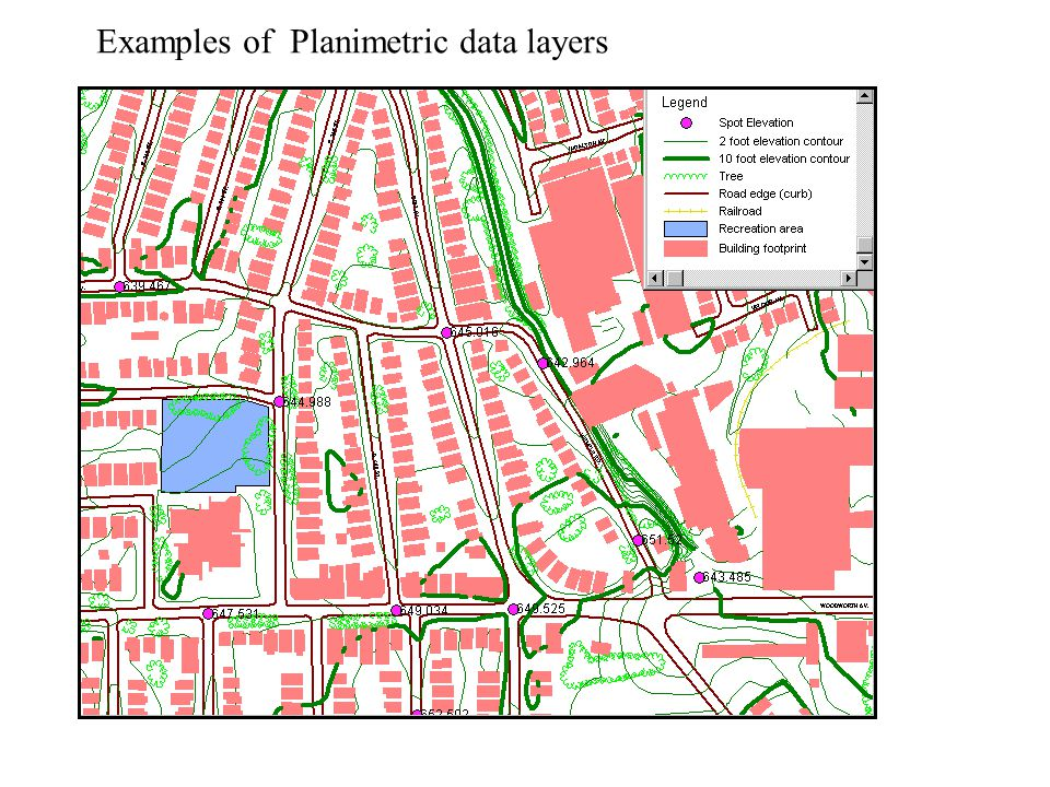 Examples of Planimetric data layers