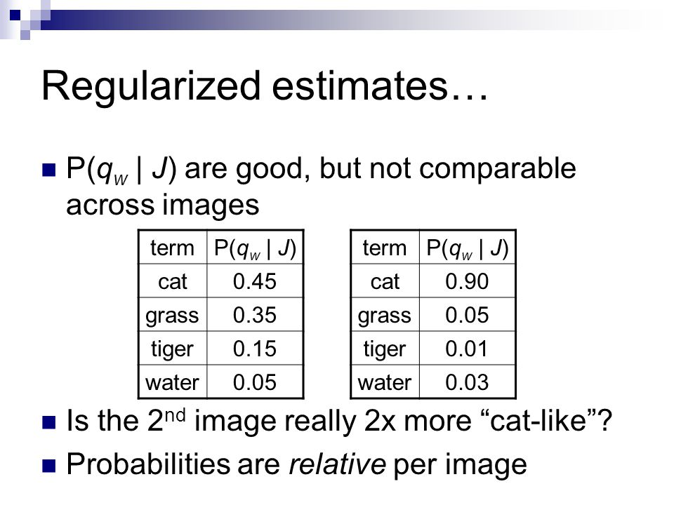Regularized estimates… P(q w | J) are good, but not comparable across images termP(q w | J) cat0.45 grass0.35 tiger0.15 water0.05 termP(q w | J) cat0.90 grass0.05 tiger0.01 water0.03 Is the 2 nd image really 2x more cat-like .