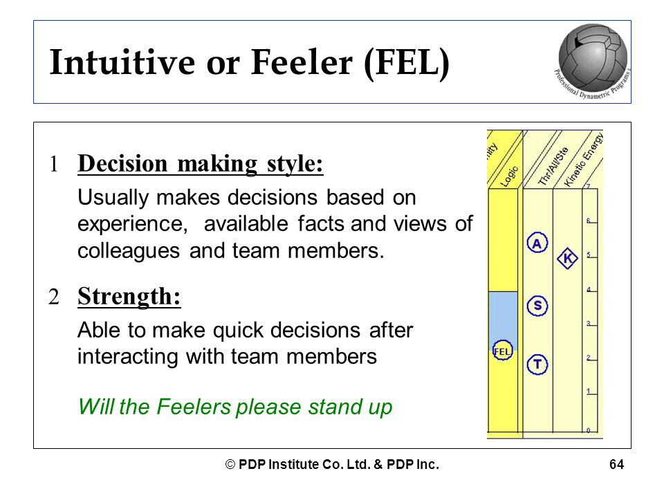 © PDP Institute Co. Ltd. & PDP Inc.64 Intuitive or Feeler (FEL) 1 Decision making style: Usually makes decisions based on experience, available facts
