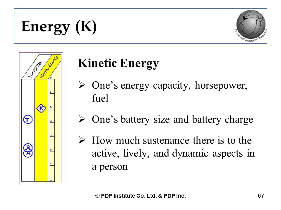 © PDP Institute Co. Ltd. & PDP Inc.67 Energy (K) Kinetic Energy  One's energy capacity, horsepower, fuel  One's battery size and battery charge  Ho