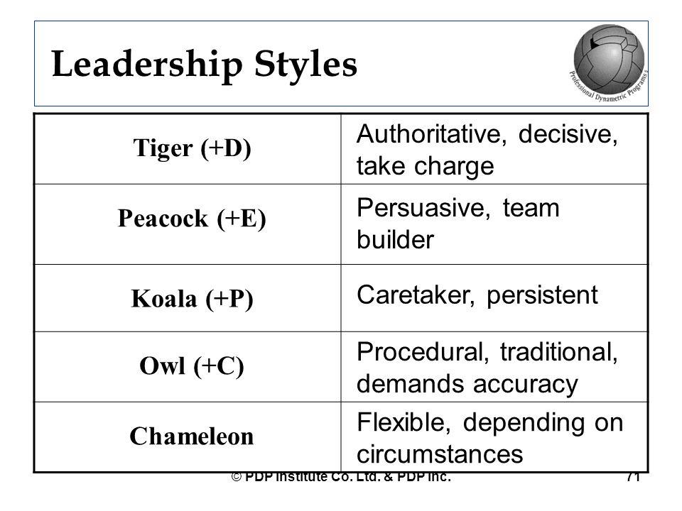 © PDP Institute Co. Ltd. & PDP Inc.71 Leadership Styles Tiger (+D) Authoritative, decisive, take charge Peacock (+E) Persuasive, team builder Koala (+