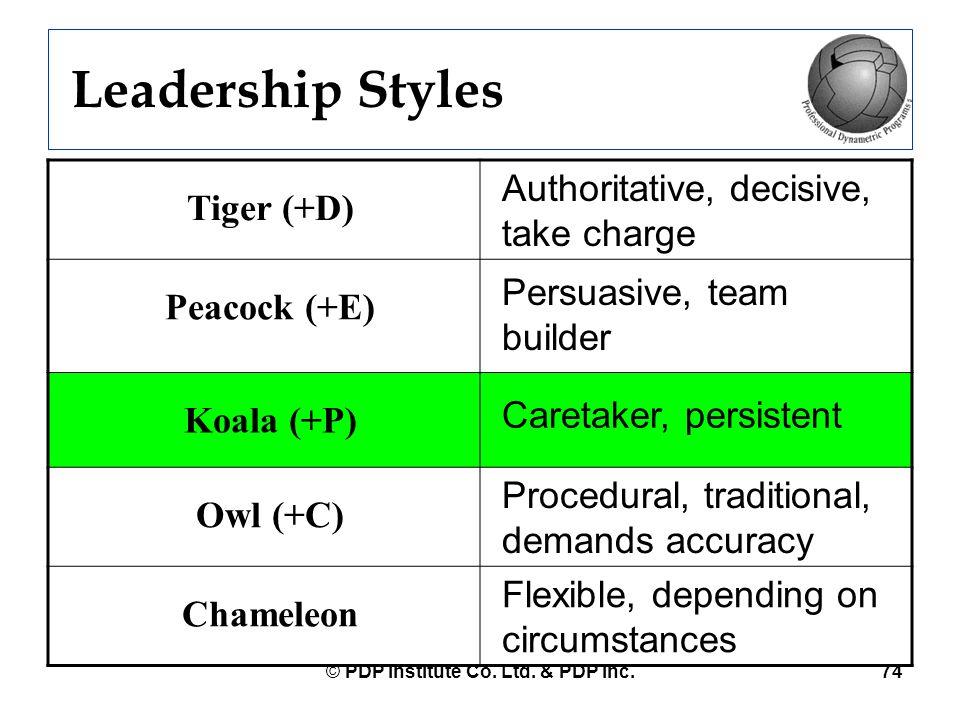 © PDP Institute Co. Ltd. & PDP Inc.74 Leadership Styles Tiger (+D) Authoritative, decisive, take charge Peacock (+E) Persuasive, team builder Koala (+
