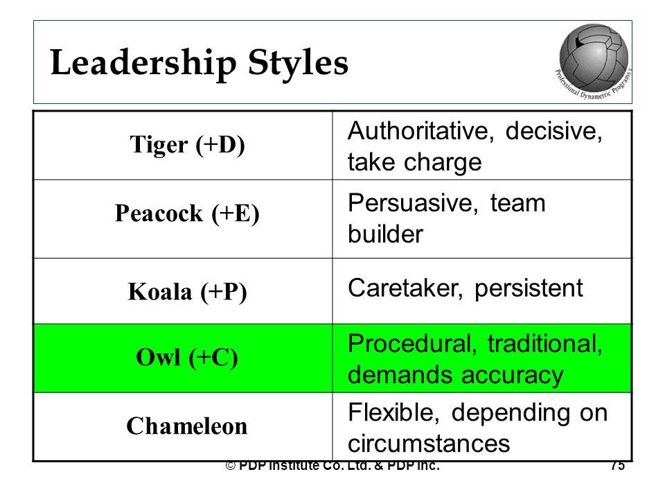 © PDP Institute Co. Ltd. & PDP Inc.75 Leadership Styles Tiger (+D) Authoritative, decisive, take charge Peacock (+E) Persuasive, team builder Koala (+
