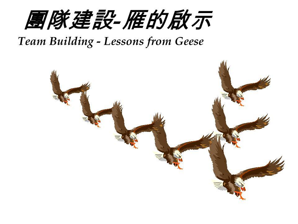 團隊建設 - 雁的啟示 Team Building - Lessons from Geese