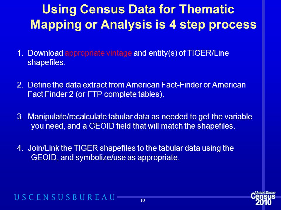 Using Census Data for Thematic Mapping or Analysis is 4 step process 1. Download appropriate vintage and entity(s) of TIGER/Line shapefiles. 2. Define