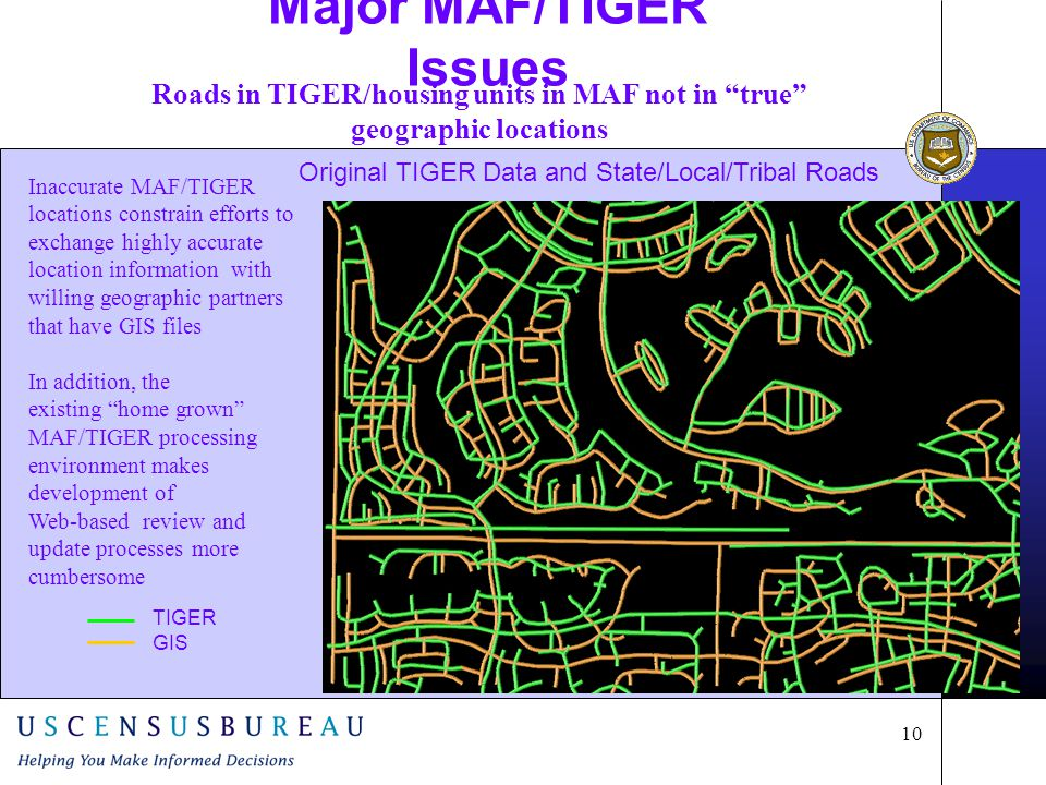 10 Major MAF/TIGER Issues Original TIGER Data and State/Local/Tribal Roads TIGER GIS Roads in TIGER/housing units in MAF not in true geographic locations Inaccurate MAF/TIGER locations constrain efforts to exchange highly accurate location information with willing geographic partners that have GIS files In addition, the existing home grown MAF/TIGER processing environment makes development of Web-based review and update processes more cumbersome