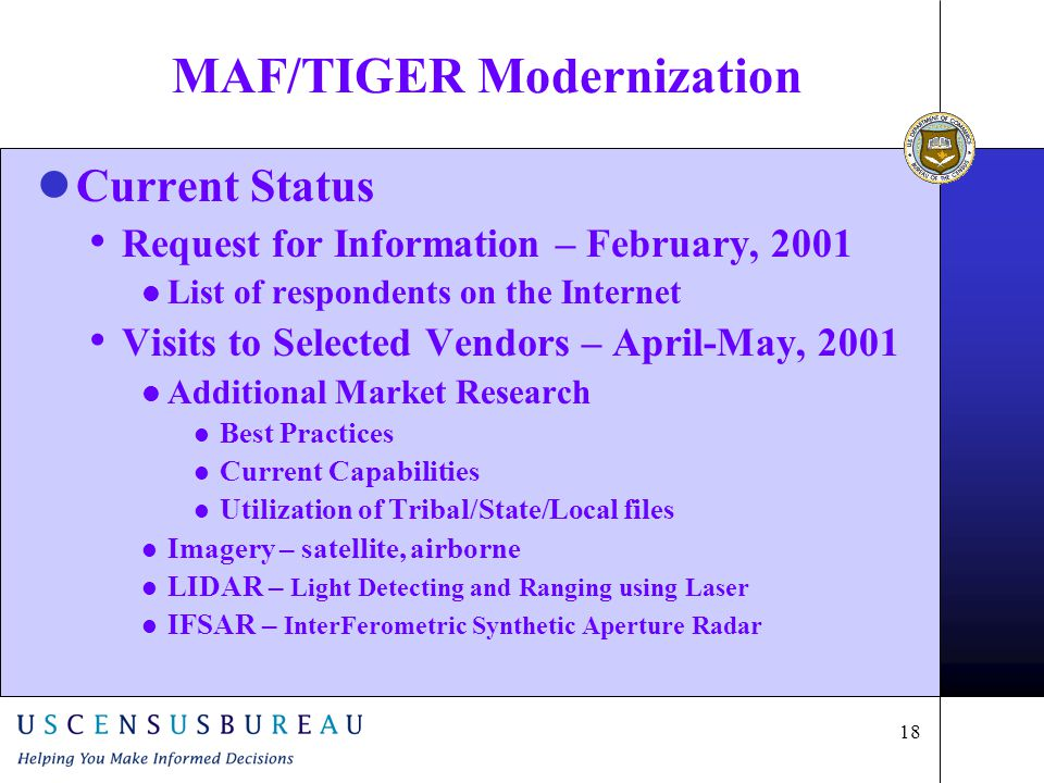 18 MAF/TIGER Modernization lCurrent Status Request for Information – February, 2001 l List of respondents on the Internet Visits to Selected Vendors – April-May, 2001 l Additional Market Research l Best Practices l Current Capabilities l Utilization of Tribal/State/Local files l Imagery – satellite, airborne l LIDAR – Light Detecting and Ranging using Laser l IFSAR – InterFerometric Synthetic Aperture Radar