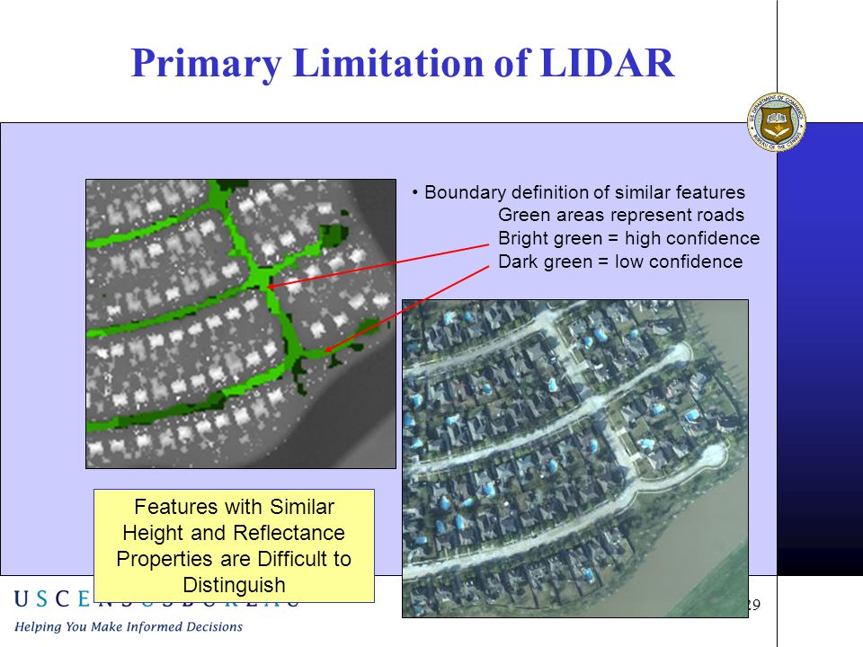 29 Primary Limitation of LIDAR Boundary definition of similar features Green areas represent roads Bright green = high confidence Dark green = low confidence Features with Similar Height and Reflectance Properties are Difficult to Distinguish