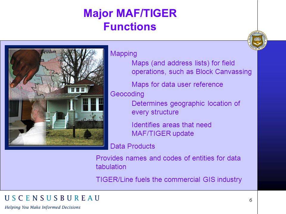 6 Major MAF/TIGER Functions Maps (and address lists) for field operations, such as Block Canvassing Maps for data user reference Mapping Determines geographic location of every structure Identifies areas that need MAF/TIGER update Geocoding Data Products Provides names and codes of entities for data tabulation TIGER/Line fuels the commercial GIS industry