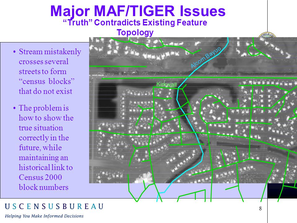 8 Truth Contradicts Existing Feature Topology Kirkwall Alcorn Bayuo Stream mistakenly crosses several streets to form census blocks that do not exist The problem is how to show the true situation correctly in the future, while maintaining an historical link to Census 2000 block numbers Major MAF/TIGER Issues