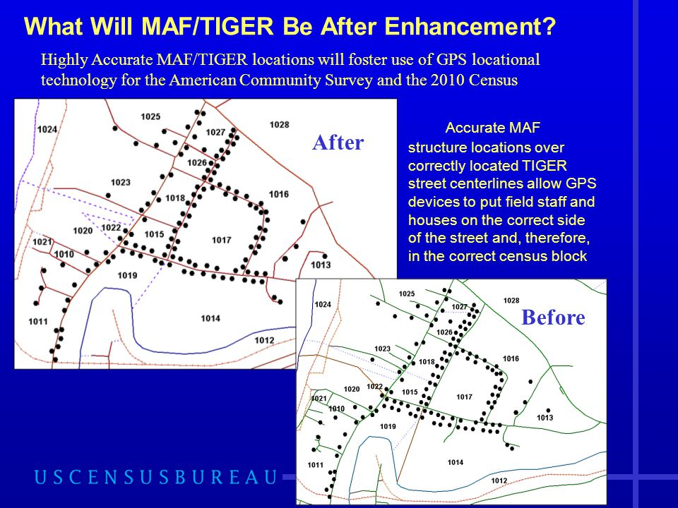 What Will MAF/TIGER Be After Enhancement? Accurate MAF structure locations over correctly located TIGER street centerlines allow GPS devices to put fi