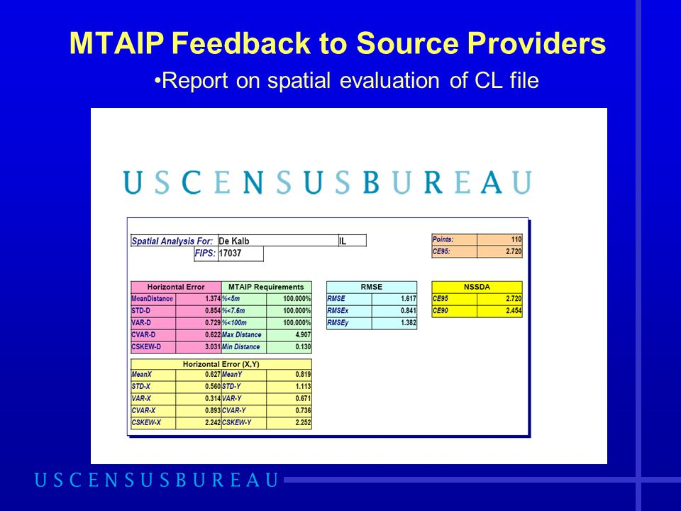 MTAIP Feedback to Source Providers Report on spatial evaluation of CL file