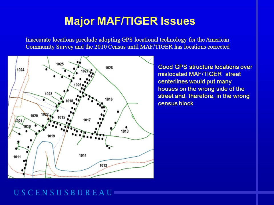 Major MAF/TIGER Issues Good GPS structure locations over mislocated MAF/TIGER street centerlines would put many houses on the wrong side of the street and, therefore, in the wrong census block Inaccurate locations preclude adopting GPS locational technology for the American Community Survey and the 2010 Census until MAF/TIGER has locations corrected