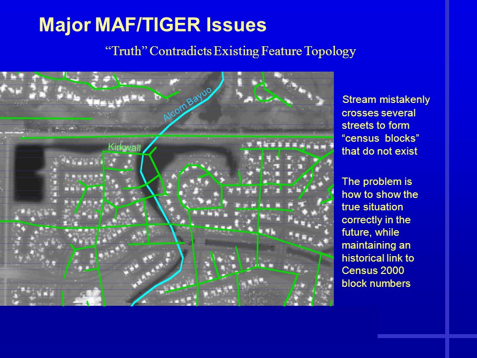 Major MAF/TIGER Issues Stream mistakenly crosses several streets to form census blocks that do not exist The problem is how to show the true situation correctly in the future, while maintaining an historical link to Census 2000 block numbers Kirkwall Alcorn Bayuo Truth Contradicts Existing Feature Topology COverup