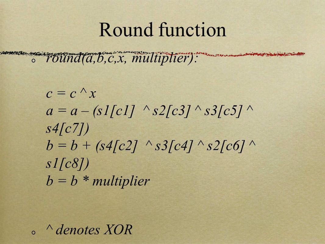 Round function round(a,b,c,x, multiplier): c = c ^ x a = a – (s1[c1] ^ s2[c3] ^ s3[c5] ^ s4[c7]) b = b + (s4[c2] ^ s3[c4] ^ s2[c6] ^ s1[c8]) b = b * multiplier ^ denotes XOR