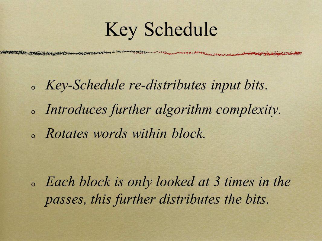 Key Schedule Key-Schedule re-distributes input bits.