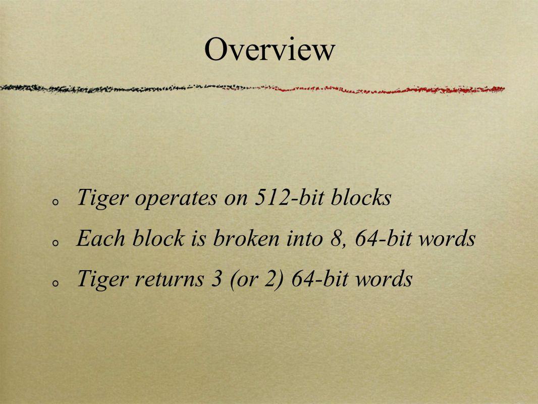 Overview Tiger operates on 512-bit blocks Each block is broken into 8, 64-bit words Tiger returns 3 (or 2) 64-bit words