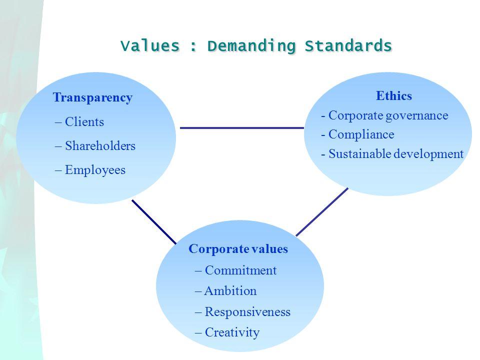 alues : Demanding Standards Values : Demanding Standards Ethics - Corporate governance - Compliance - Sustainable development Transparency – Clients –