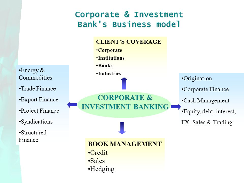 CLIENT'S COVERAGE Corporate Institutions Banks Industries CORPORATE & INVESTMENT BANKING BOOK MANAGEMENT Credit Sales Hedging Energy & Commodities Trade Finance Export Finance Project Finance Syndications Structured Finance Origination Corporate Finance Cash Management Equity, debt, interest, FX, Sales & Trading Corporate & Investment Bank's Business model
