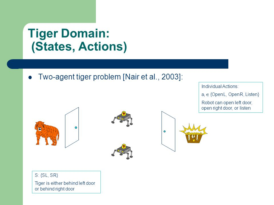 Tiger Domain: (States, Actions) Two-agent tiger problem [Nair et al., 2003]: S: {SL, SR} Tiger is either behind left door or behind right door Individual Actions: a i  {OpenL, OpenR, Listen} Robot can open left door, open right door, or listen