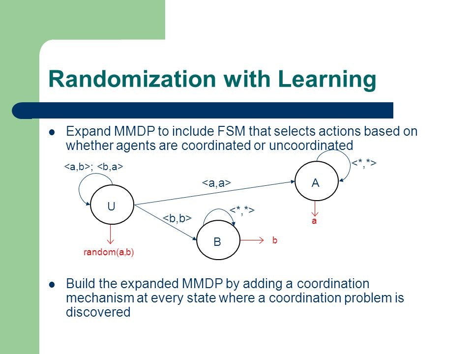 Randomization with Learning Expand MMDP to include FSM that selects actions based on whether agents are coordinated or uncoordinated Build the expanded MMDP by adding a coordination mechanism at every state where a coordination problem is discovered U A B random(a,b) b a ;