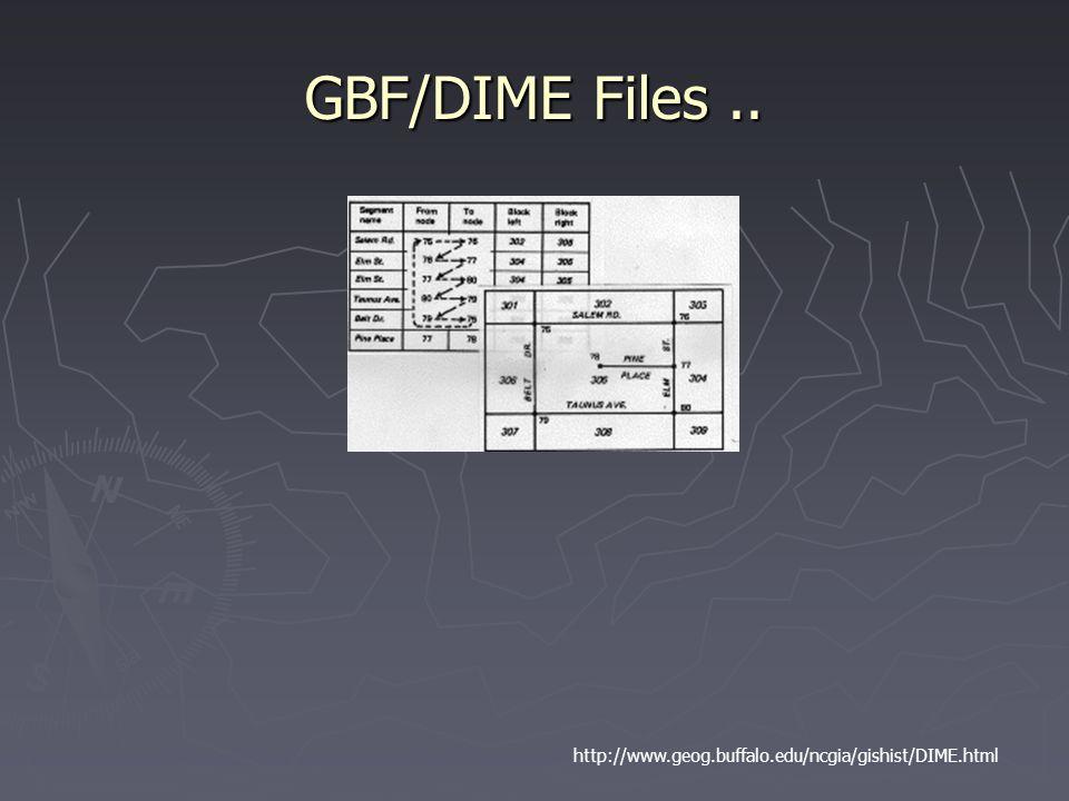 GBF/DIME Files.. http://www.geog.buffalo.edu/ncgia/gishist/DIME.html