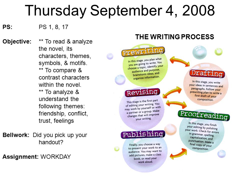 Thursday September 4, 2008 PS: PS 1, 8, 17 Objective:** To read & analyze the novel, its characters, themes, symbols, & motifs. ** To compare & contra