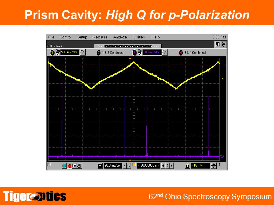 TRB 2001 62 nd Ohio Spectroscopy Symposium Prism Cavity: High Q for p-Polarization