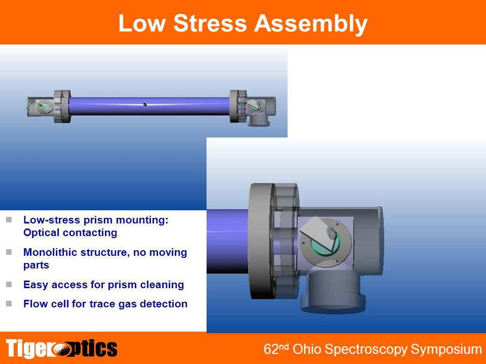 TRB 2001 62 nd Ohio Spectroscopy Symposium Low Stress Assembly  Low-stress prism mounting: Optical contacting  Monolithic structure, no moving parts  Easy access for prism cleaning  Flow cell for trace gas detection