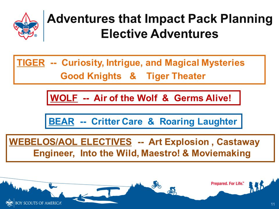 Adventures that Impact Pack Planning Elective Adventures TIGER -- Curiosity, Intrigue, and Magical Mysteries Good Knights & Tiger Theater 11 WOLF -- A