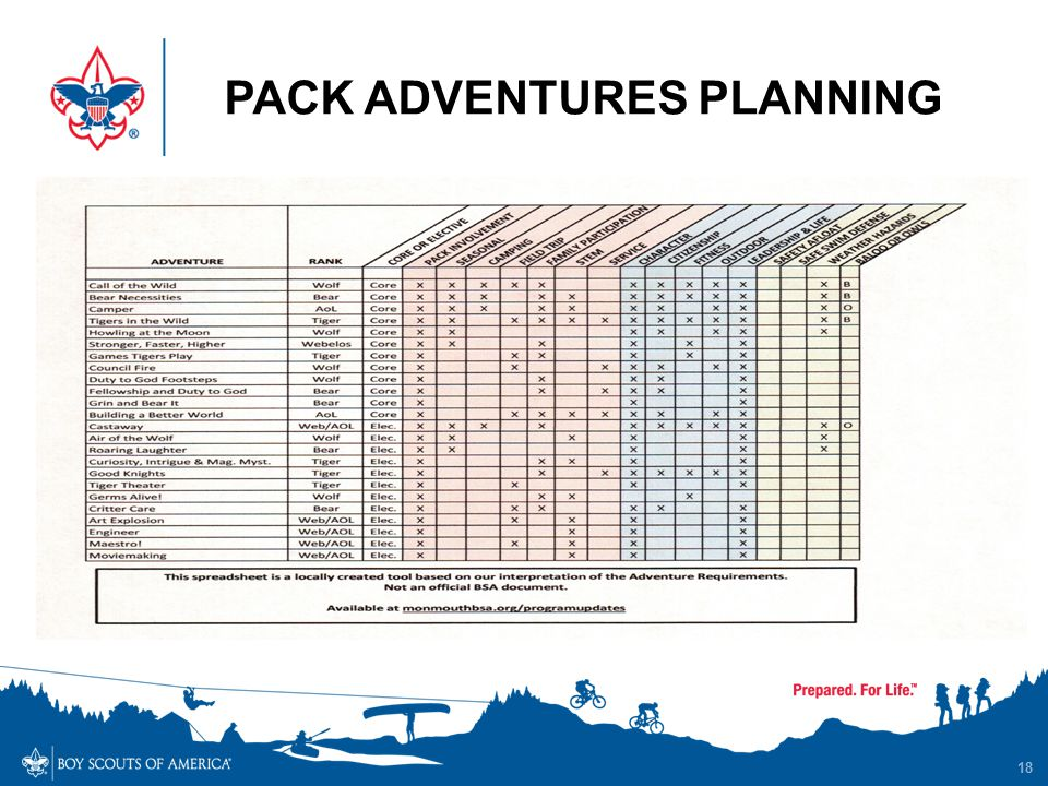 PACK ADVENTURES PLANNING 18