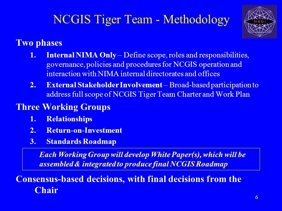 7 NCGIS Tiger Team - Structure Establish outreach, governance, and perception management policies and business processes.