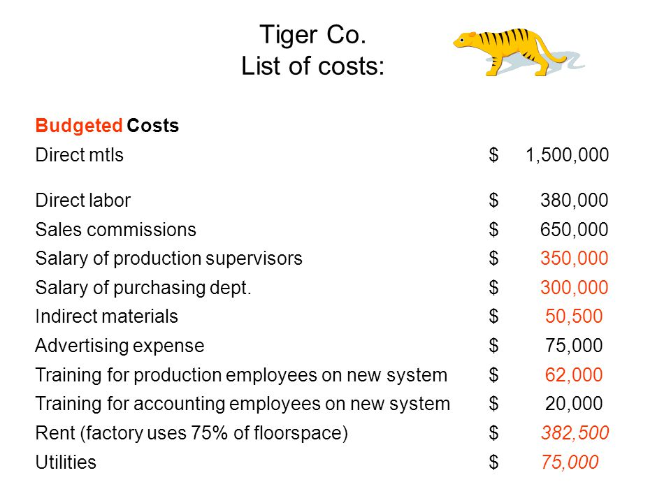 How much to Apply.Tiger, Inc. has a predetermined overhead rate of $4.00 per machine hour.